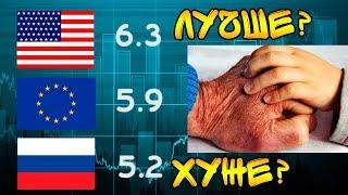 Россия - США - Евросоюз! Сравнение и выводы! 2018! Статистика! Коэффициенты!