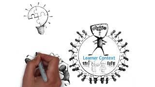 Learning and learner in context (PGCert Tertiary Teaching and Learning)   Massey University