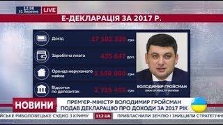 Декларации Гройсмана и Турчинова: доходы и имущество